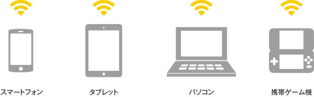 スマートフォン タブレット パソコン 携帯ゲーム機